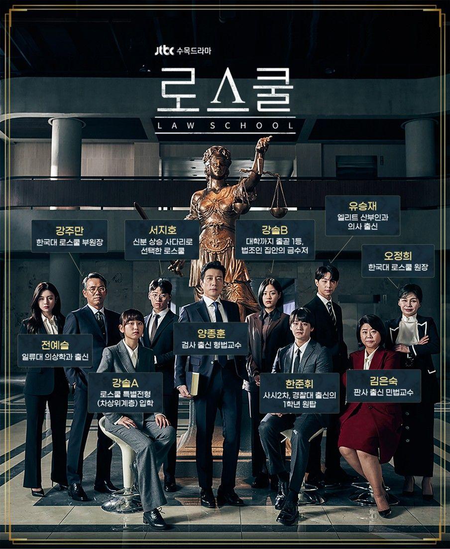 Law School (Korean series) Free Download Mp4
